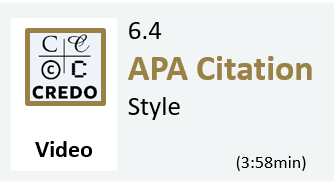 6.4 Video: APA Citation Style (3:58min)