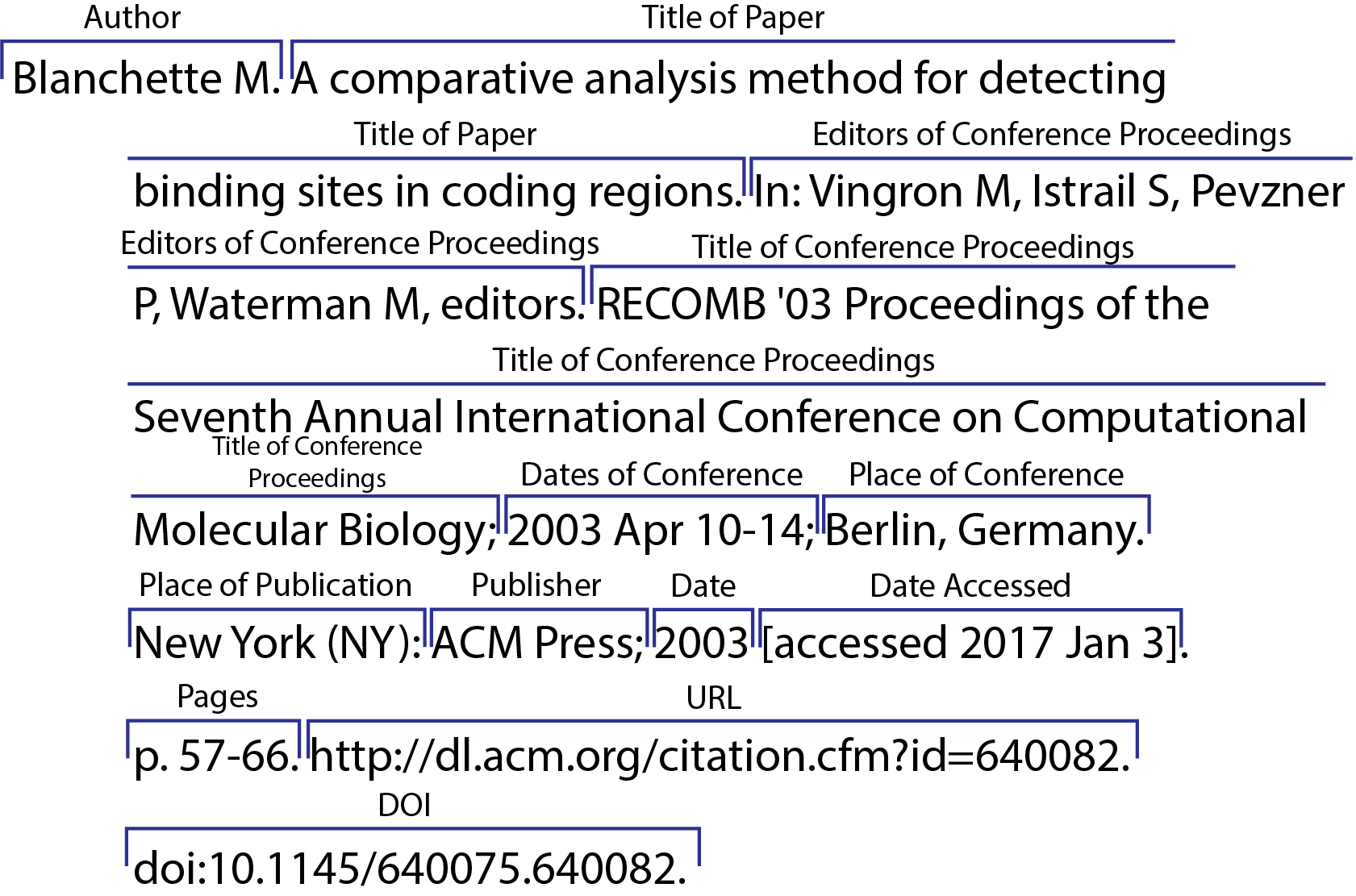 CSE/CBE 8 Citation Sequence Online Conference Paper, Retrieved from Database