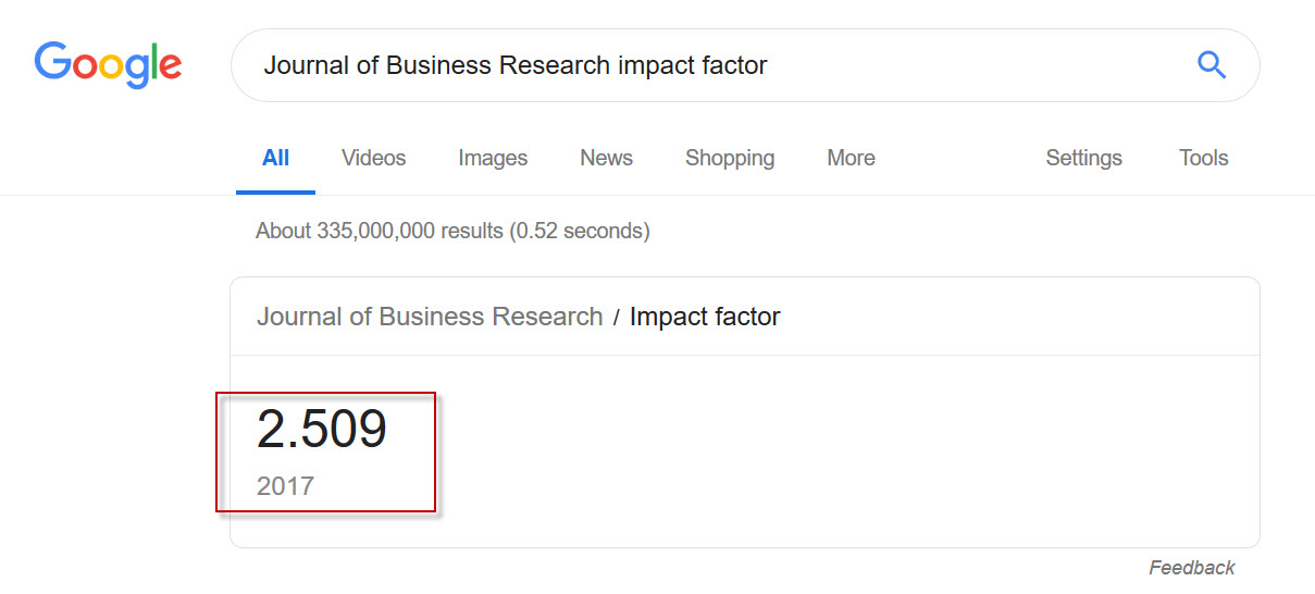 Google search results showing the impact factor for Journal of Business Research.