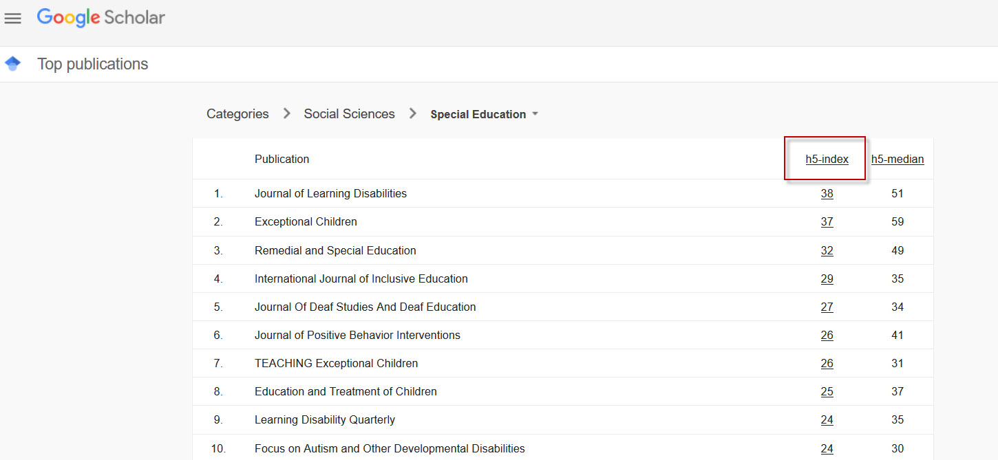 Screenshot of Google Scholar Metrics with h5 index highlighted