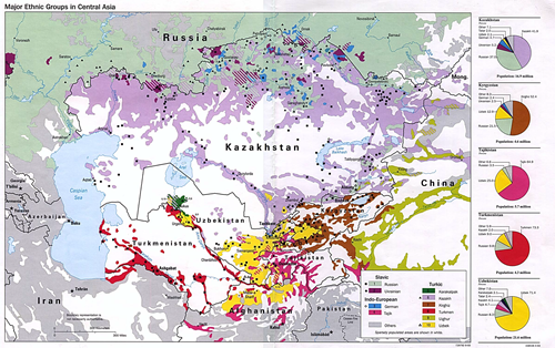 Map of Central Asia ethnic groups