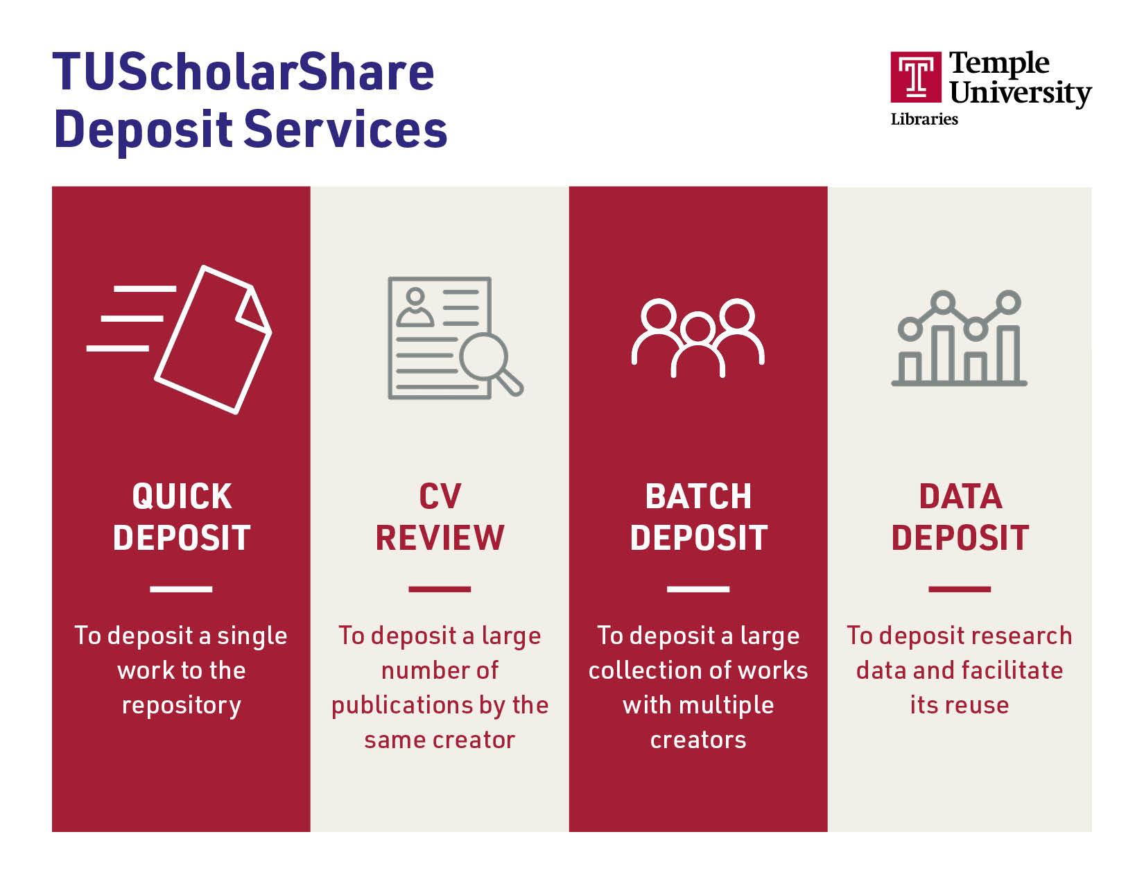 Scholarshare deposit services