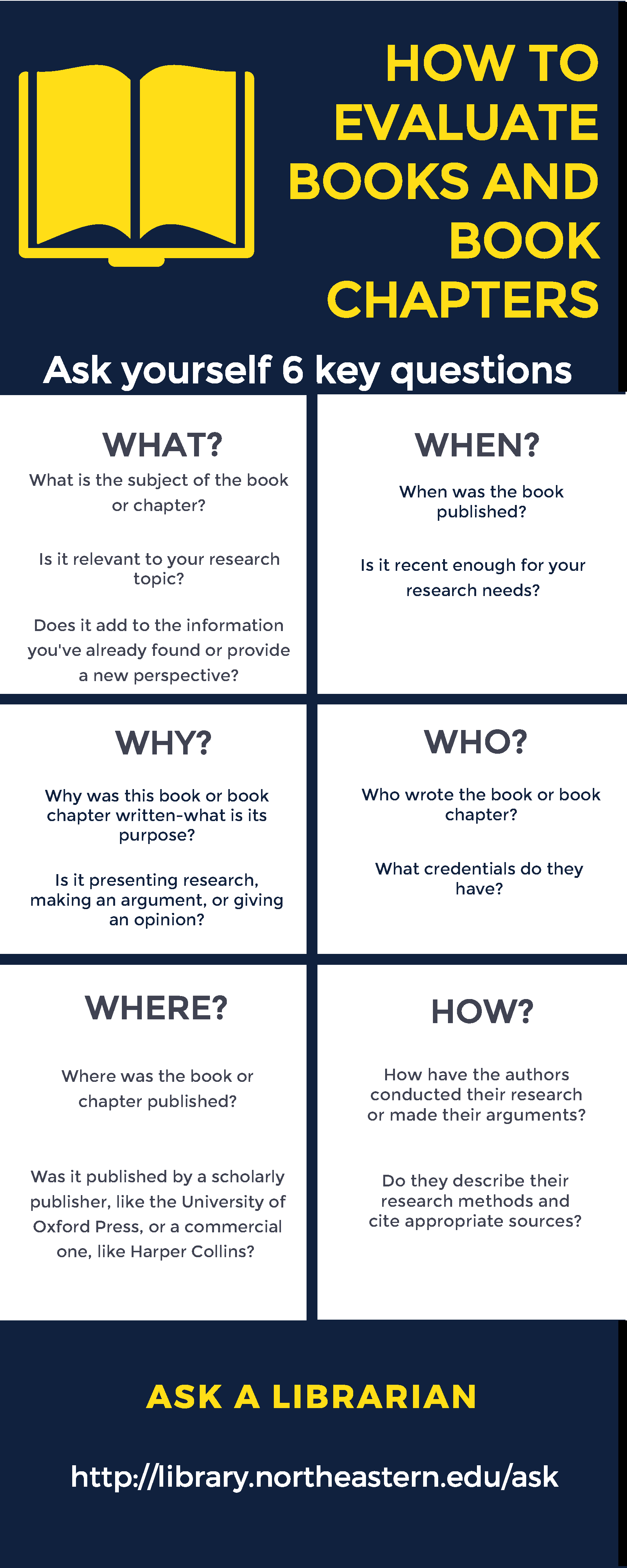 How to evaluate books and book chapters