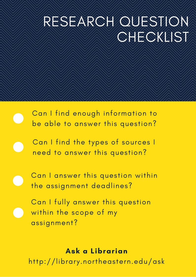 Research question checklist