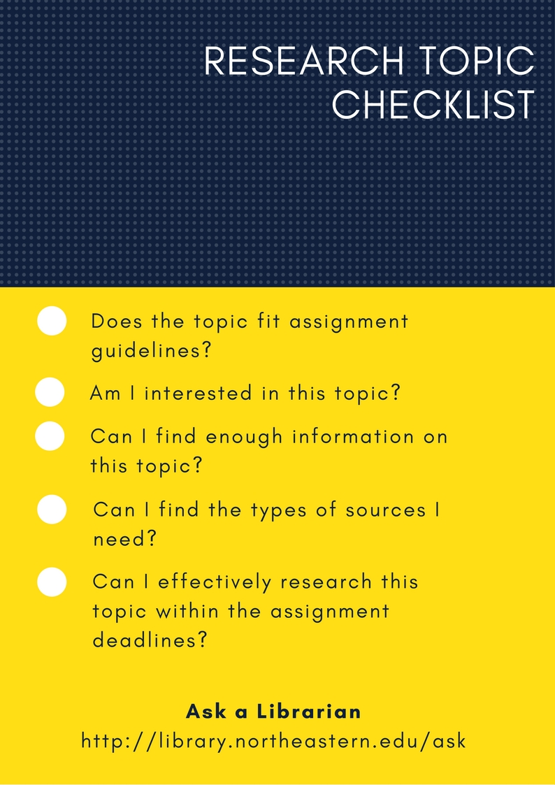 Research topic checklist