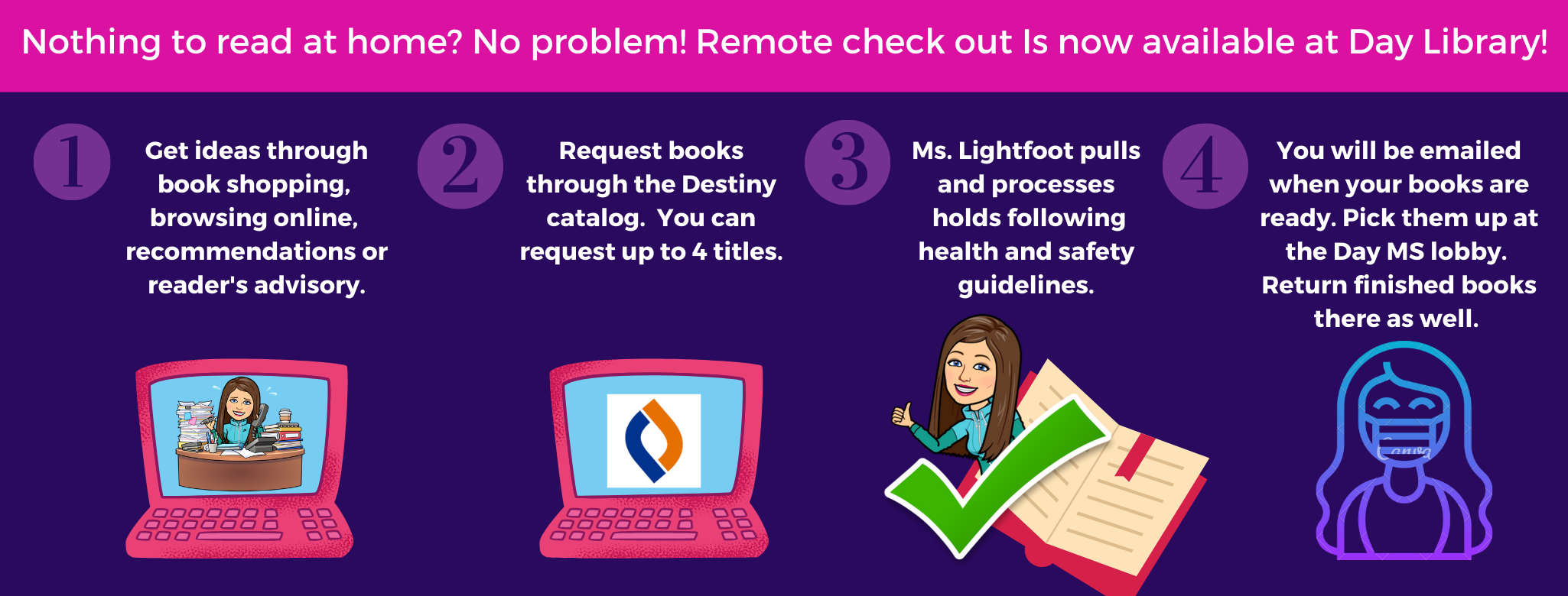 directions for remote checkout