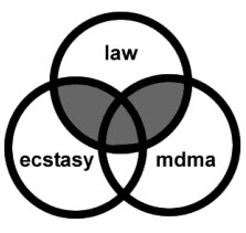 Search combining law ecstasy mdma