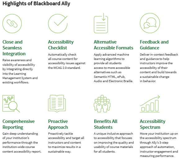 Highlights of Blackboard Ally: Intergration, Checklist, Accessible Formats, Guidance, Reporting, Proactive, Benefits All Students, Accessibility Spectrum
