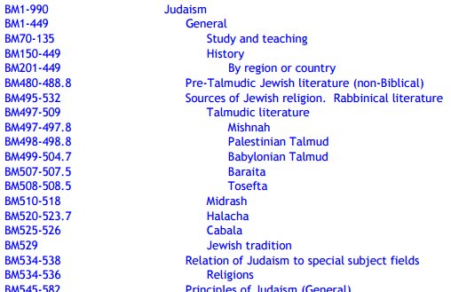 Call numbers within BM representing detailed subjects within Judaism