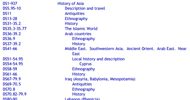 Call numbers within DS representing detailed subjects within History of Asia