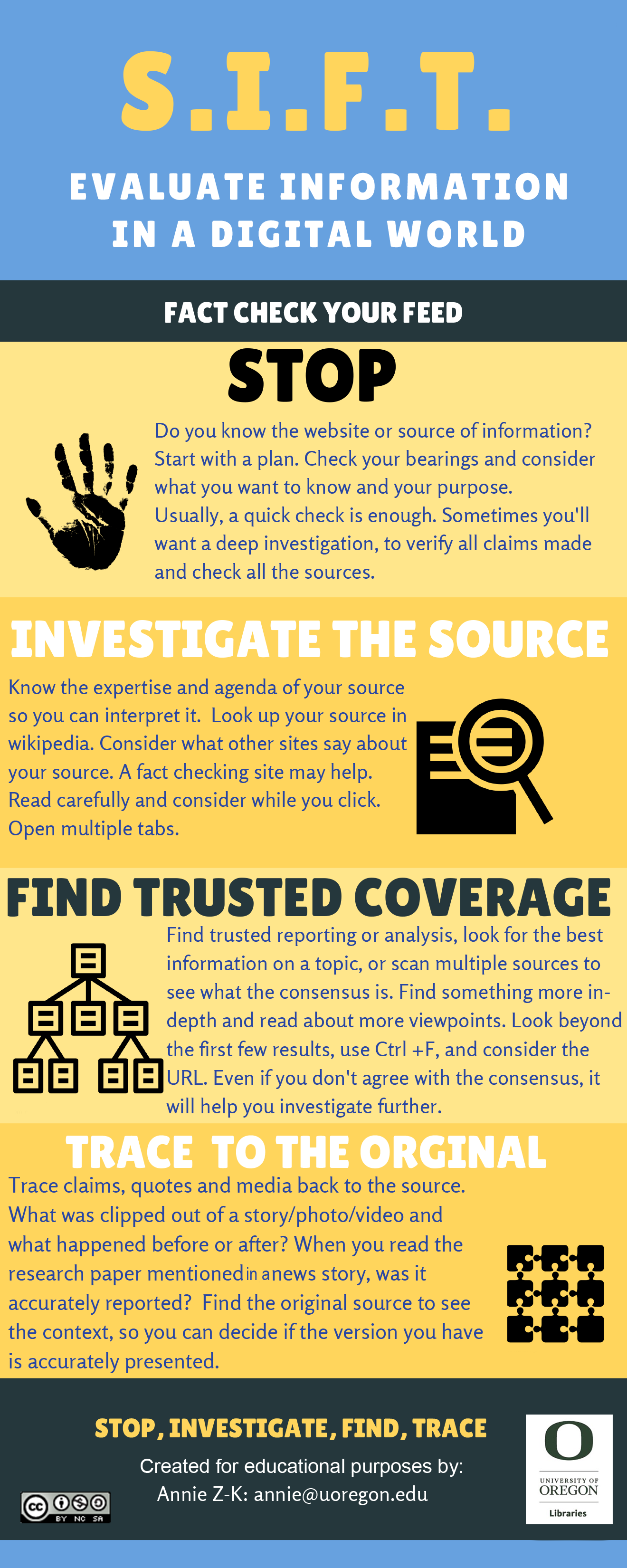 S.I.F.T: Evaluate Information in a Digital World Fact Check your Feed Stop Do you know the website or source of information? Start with a plan. Check your bearings and consider what you want to know and your purpose. Usually, a quick check is enough. Sometimes you'll want a deep investigation to verify all claims made and check all the sources. Investigate the Source Know the expertise and agenda of your source so you can interpret it. Look up your source in Wikipedia. Consider what other sites say about your source. A fact checking site may help. Read carefully and consider while you click. Open multiple tabs. Find trusted coverage Find trusted reporting or analysis, look for the best information on a topic, or scan multiple sources to see what consensus is. Find something more in-depth and read about more viewpoints. Look beyond the first few results, use Ctrl + F, and consider the URL. Even if you don't agree with the consensus, it will help you investigate further. Trace claims, quotes, and media back to the original context Trace claims, quotes and media back to the source. What was clipped out of a story/photo/video and what happened before or after? When you read the research paper mentioned in a news story, was it accurately reported? Find the original source to see the context, so you can decide if the version you have is accurately presented. STOP, INVESTIGATE, FIND, TRACE