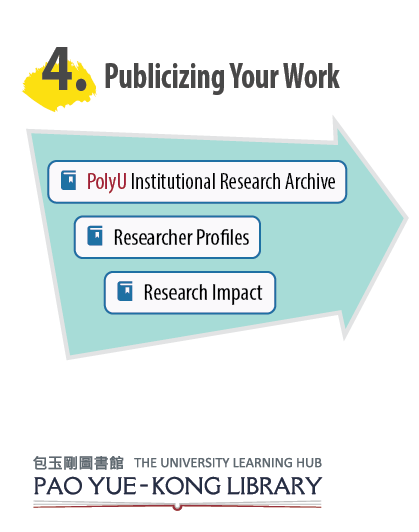 4. Publicizing Your Work