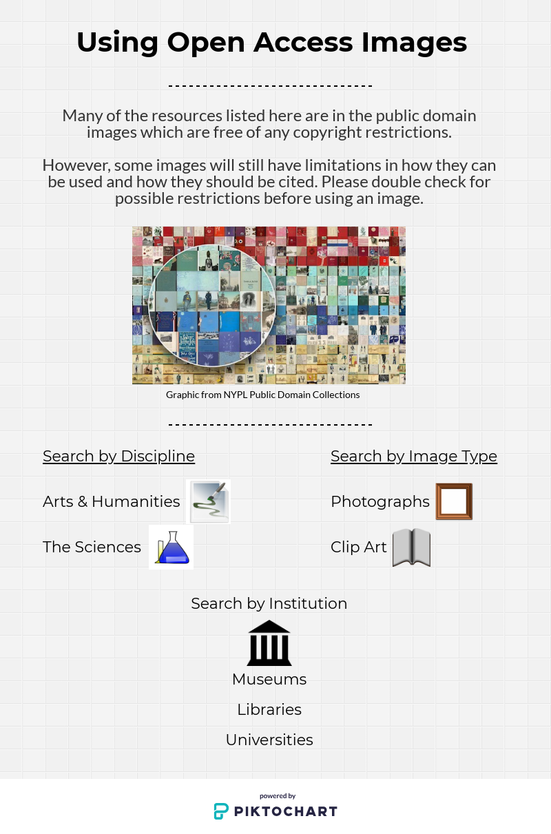 Infographic on Open Access Images