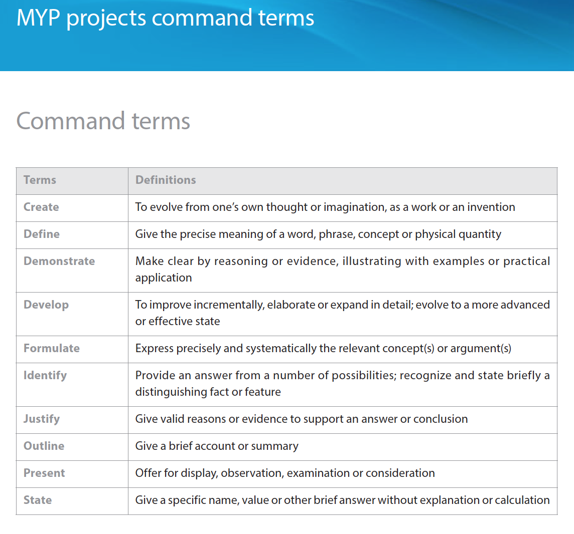 MYP Projects Command Terms