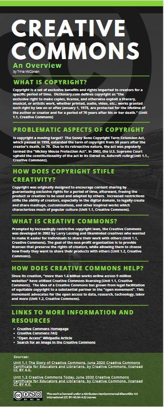 Creative Commons Basics Infographic