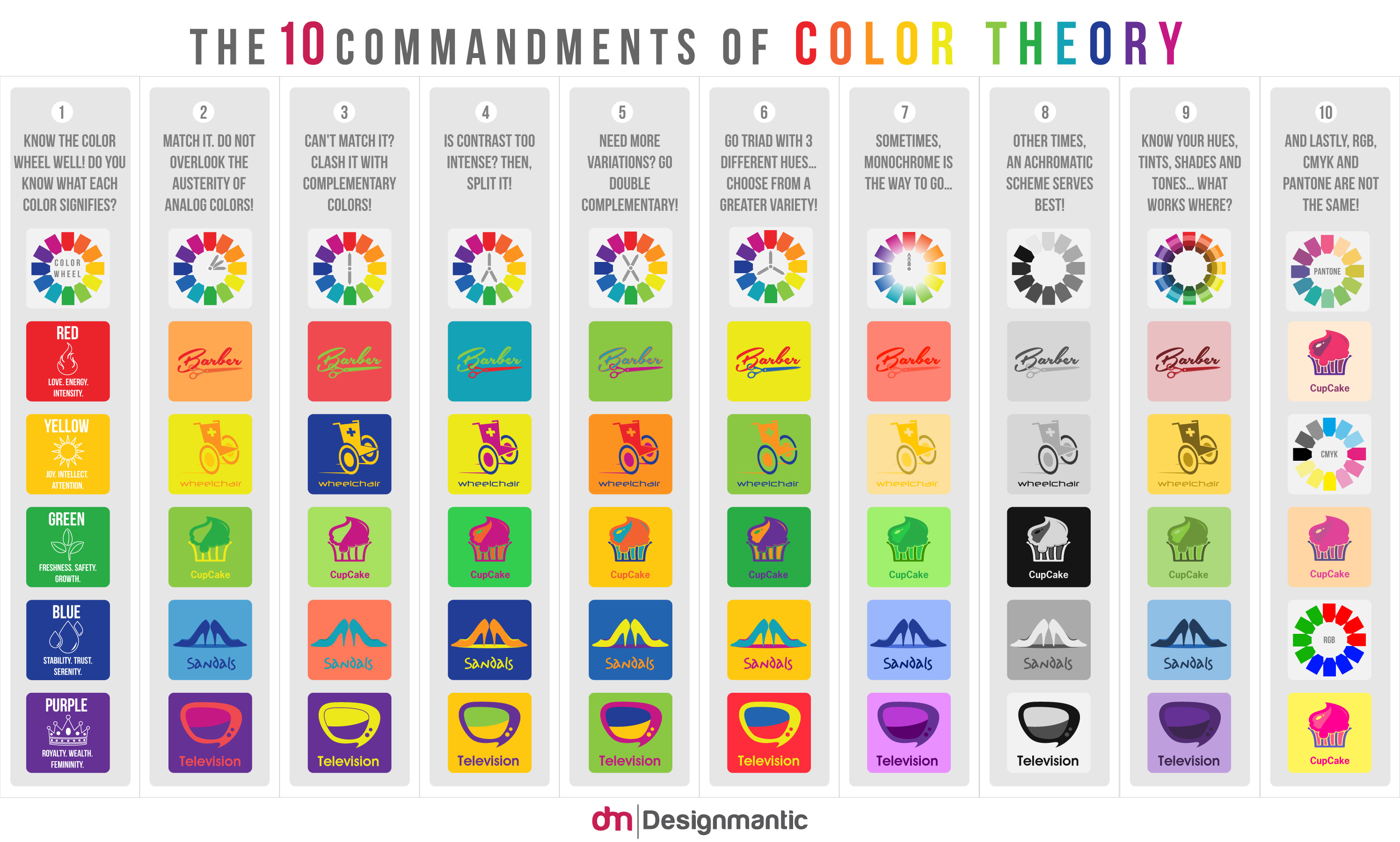 The 10 Commandments of Color Theory chart