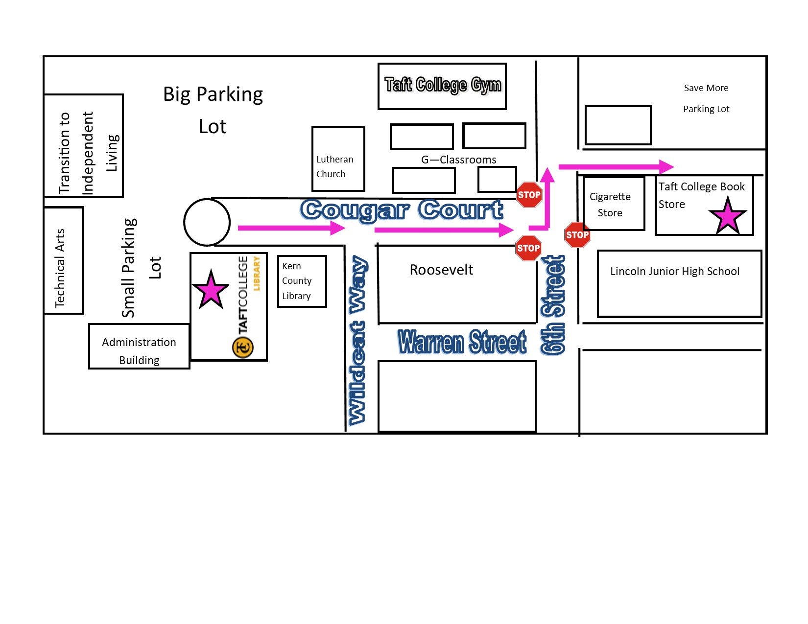 To get to the bookstore from the Taft College library, you need to take cougar court, past wildcat way, to the 3 way stop sign at 6th street. Turn left on 6th street, then turn right in the save more parking lot. The Taft College bookstore will be on the right hand side.