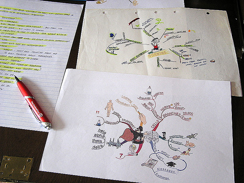 mind-mapping-by-Keith-Davenport