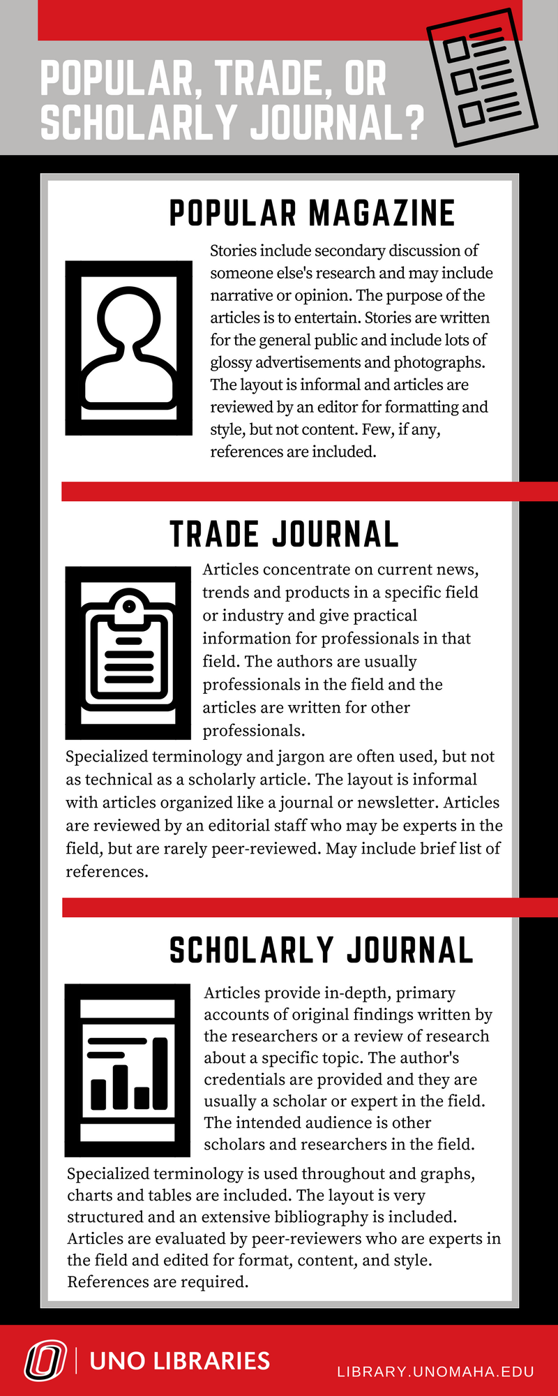 popular vs. trade vs. scholarly journals