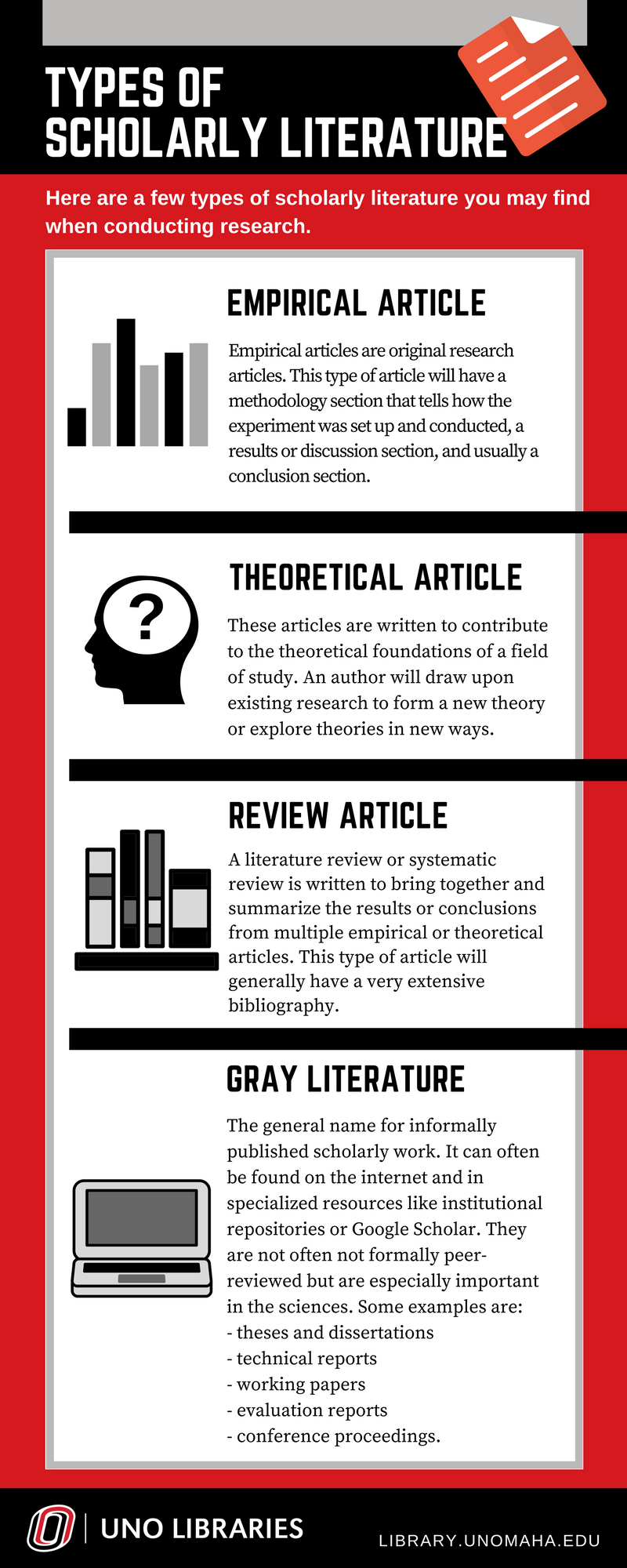 empirical vs. theoretical vs. review vs. gray literature