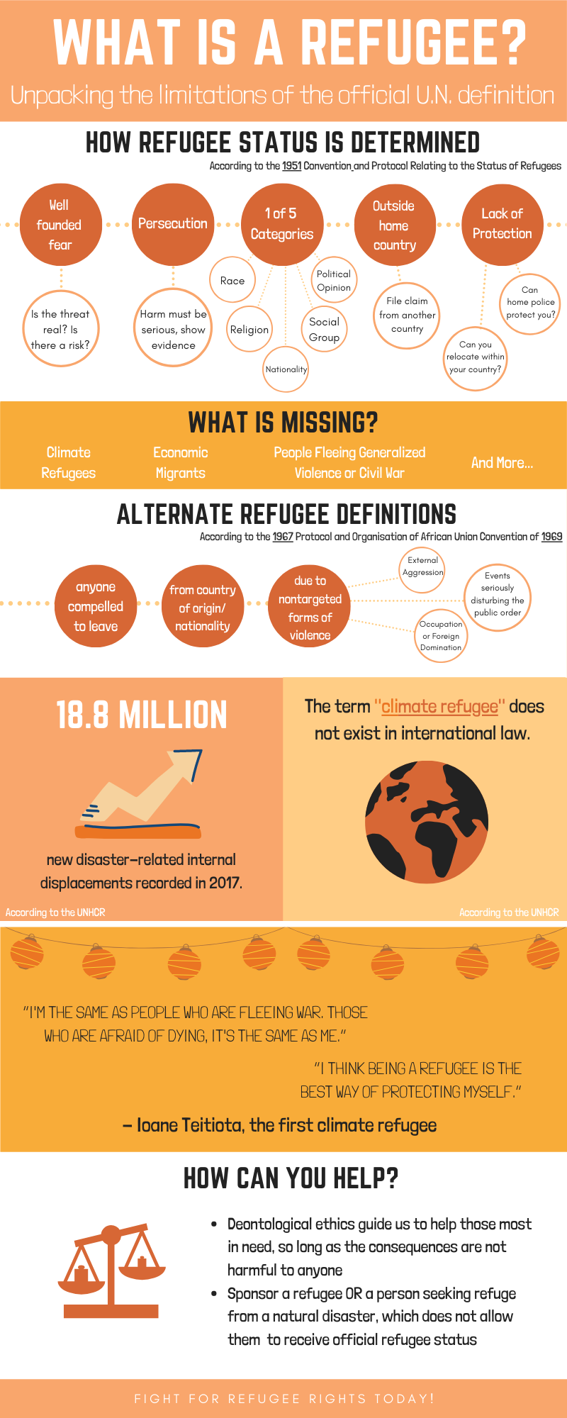 Infographic analyzing the 1951 Convention refugee definition, unpacking its limitations and highlighting the lack of protections for people seeking refuge due to climate change. See the heading Description for more information.