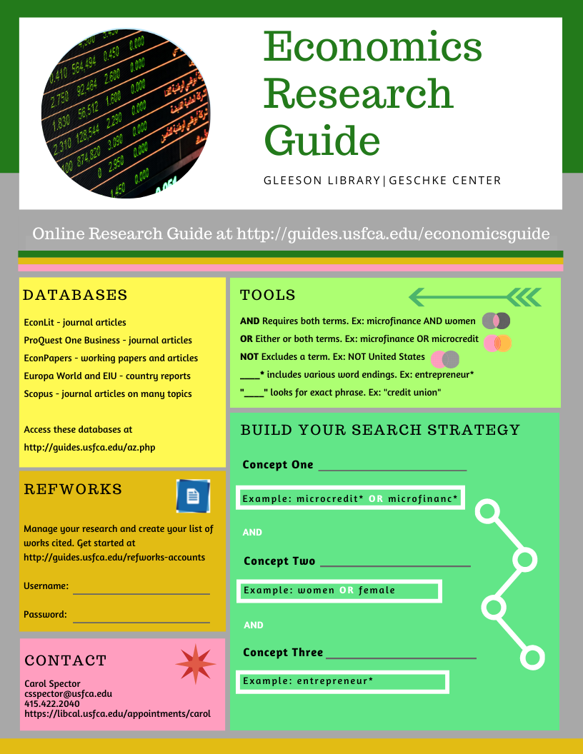 Handout on resources available online and search tips