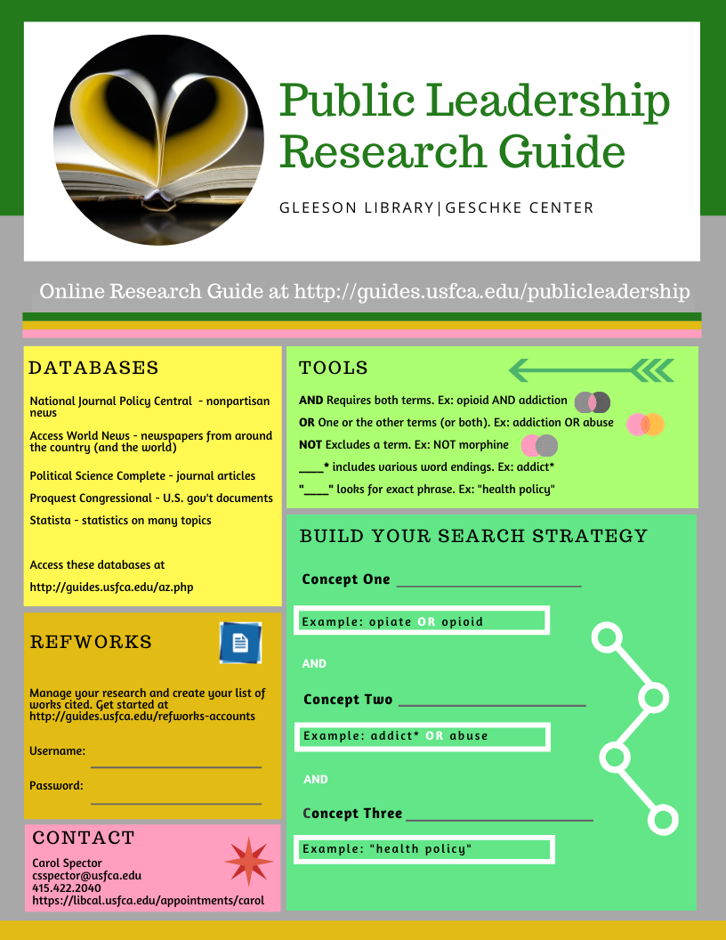 handout describing resources available for research in Public Leadership