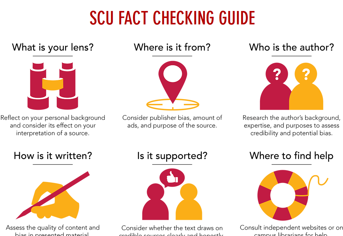 Try this Fact Checking Guide from Santa Clara Univeristy