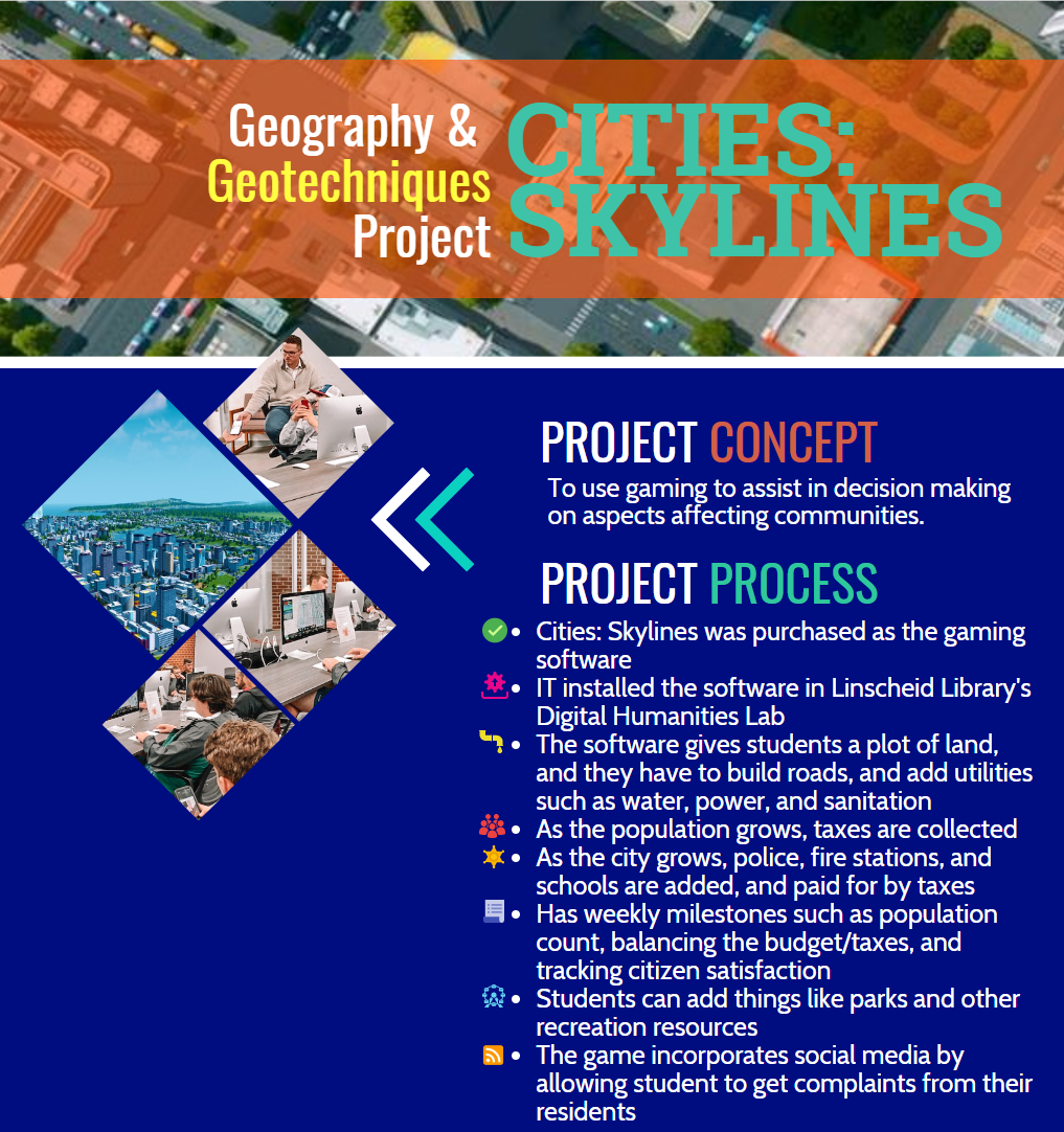 Library Blog Post on Cities: Skylines