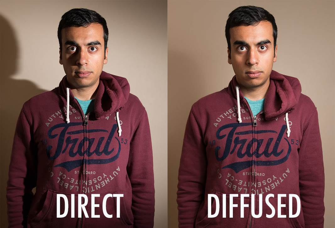 Direct vs. diffused lighting example