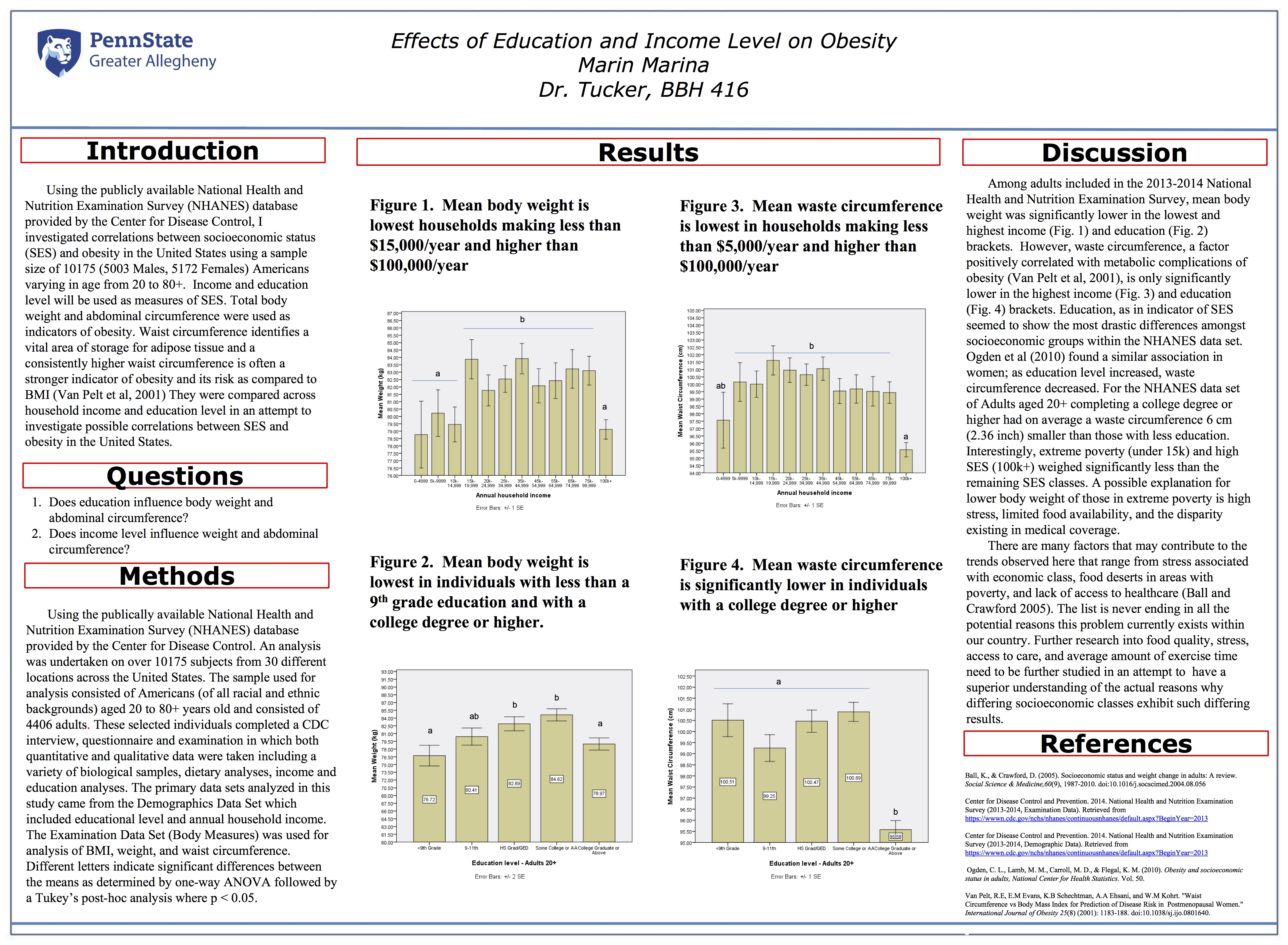 Student research poster on education and obesity level