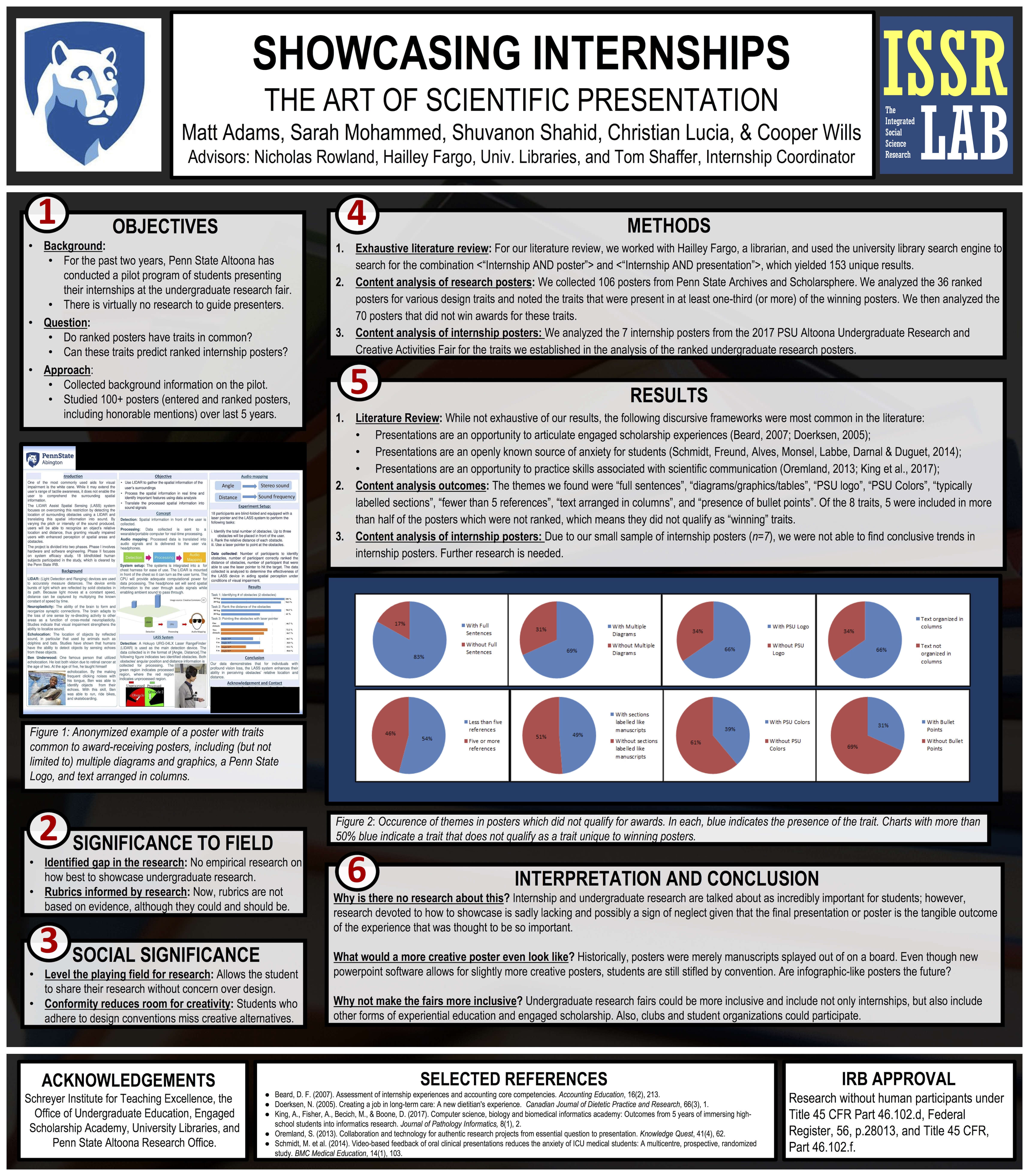 Showcasing internships student research poster