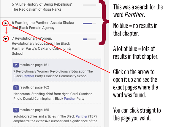 screenshot of search results - interface uses color to show how many results are found in a given chapter, with more blue meaning more results. Users must click on an arrow to see excerpts of specific pages with the desired word, and may click on the excerpt to go to the page.