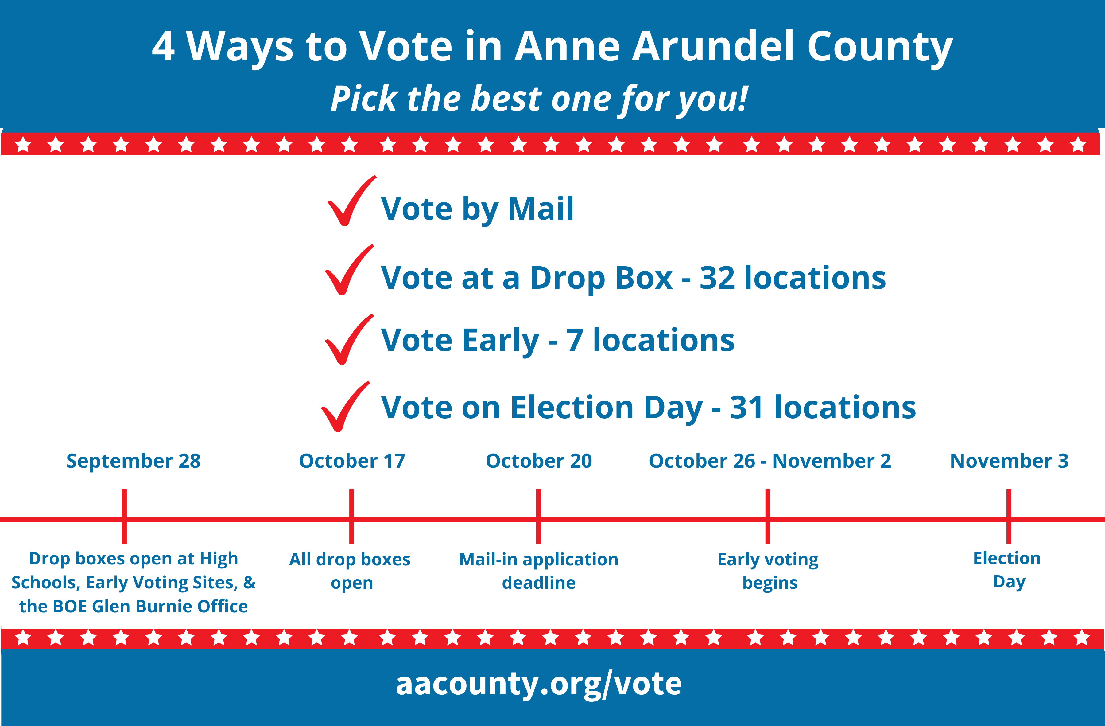 This 4 ways to vote in Anne Arundel County, by mail, drop box, early, on election day