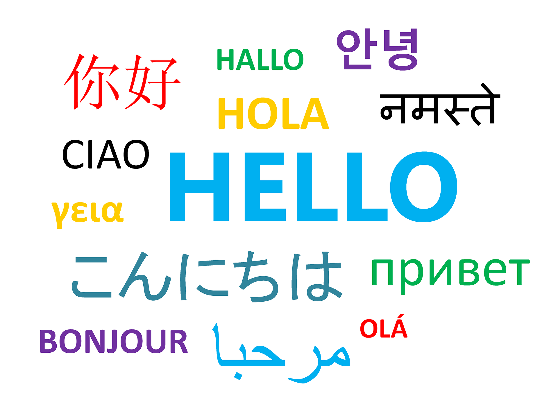 Hello, in many languages