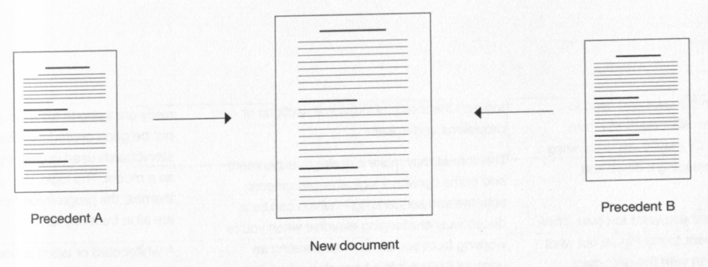 Image of a new documents being formed by using Precedent A and Precedent B