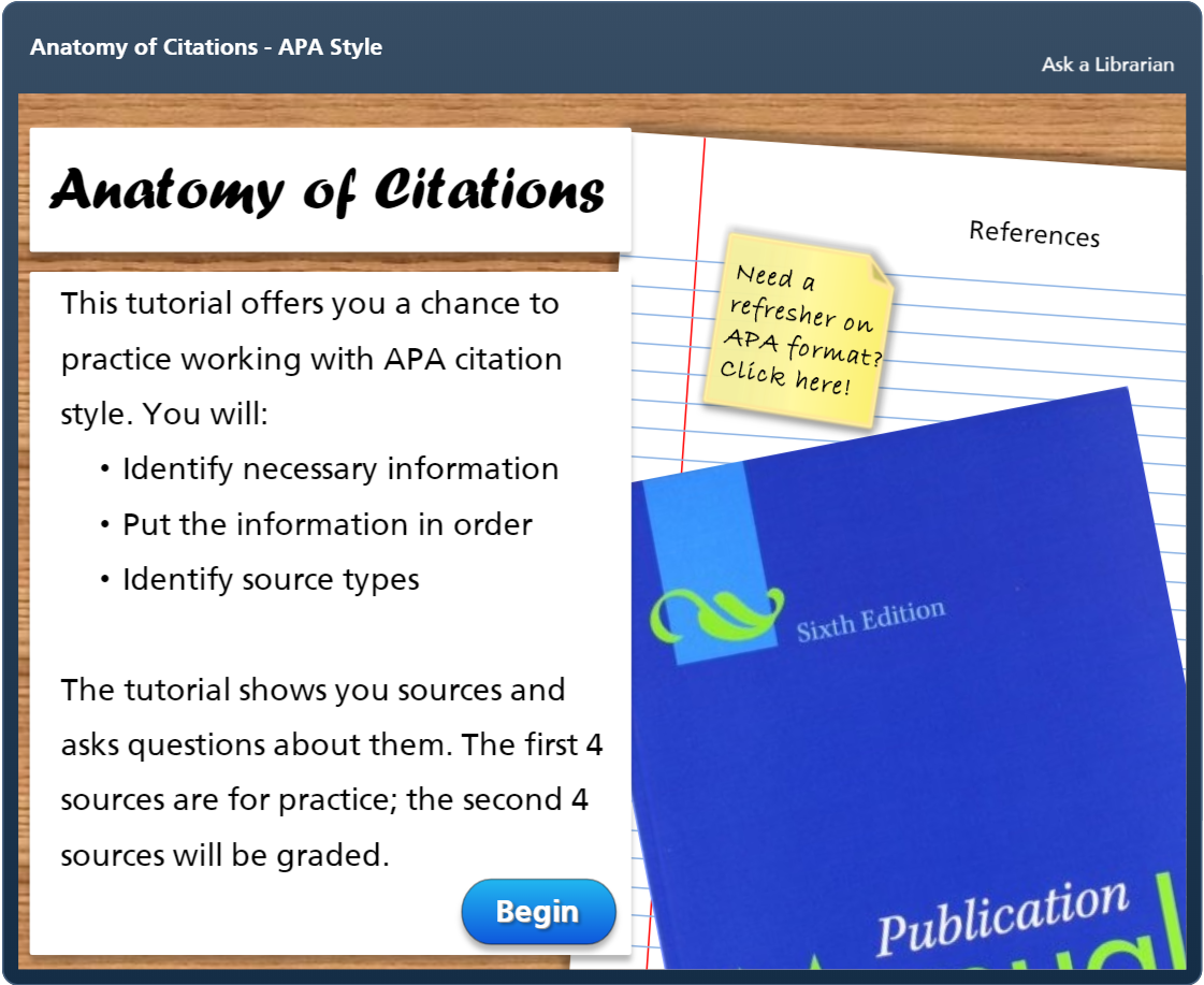 Anatomy of Citations - APA Style