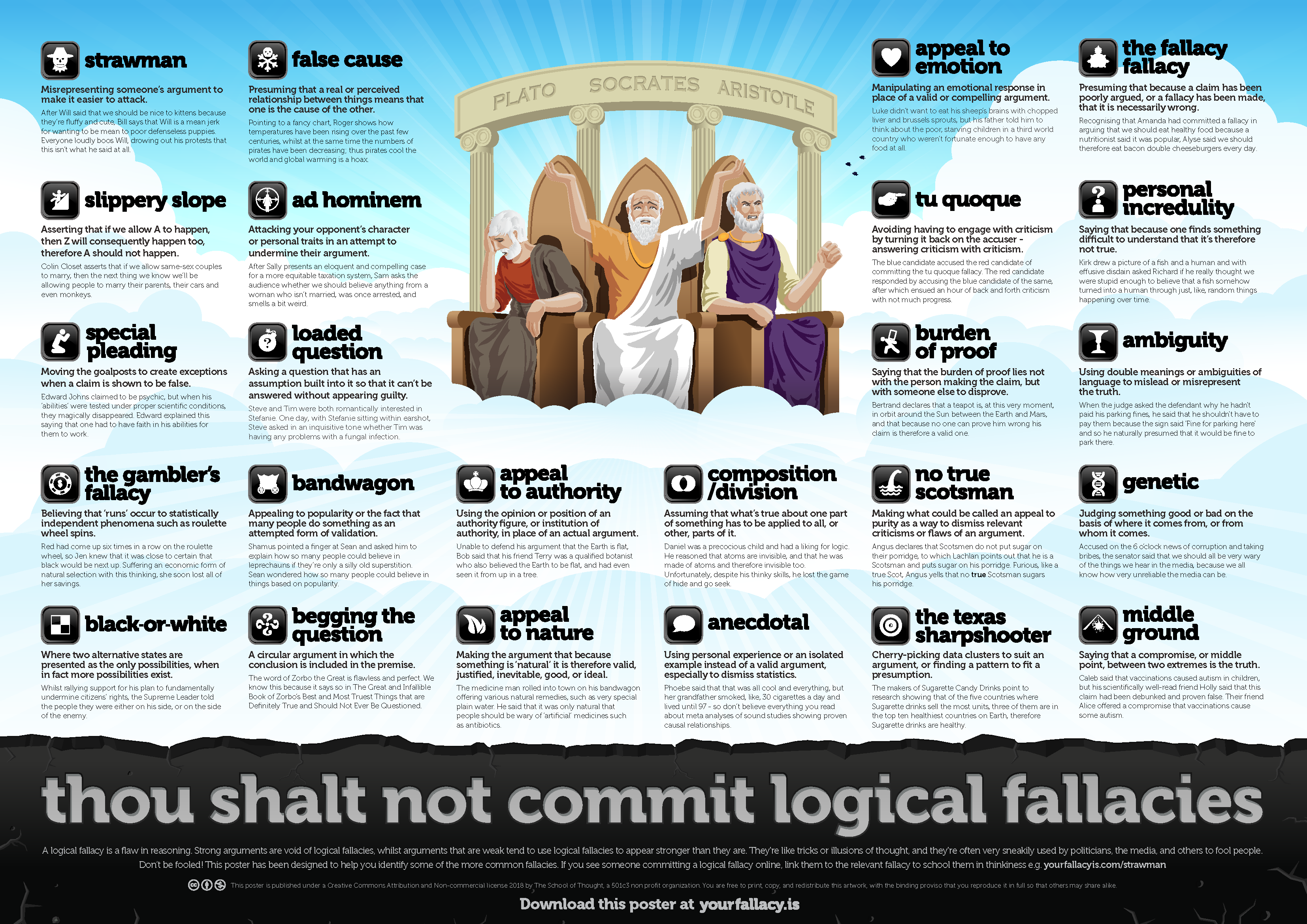 School of Thought - Logical Fallacies
