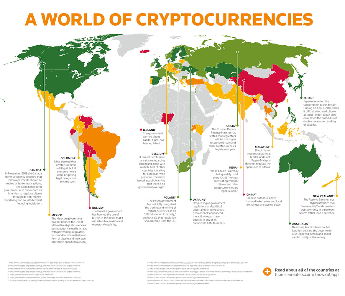 A World of Cryptocurrencies infographic