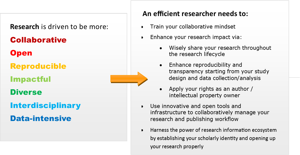 ModernResearcher101Description