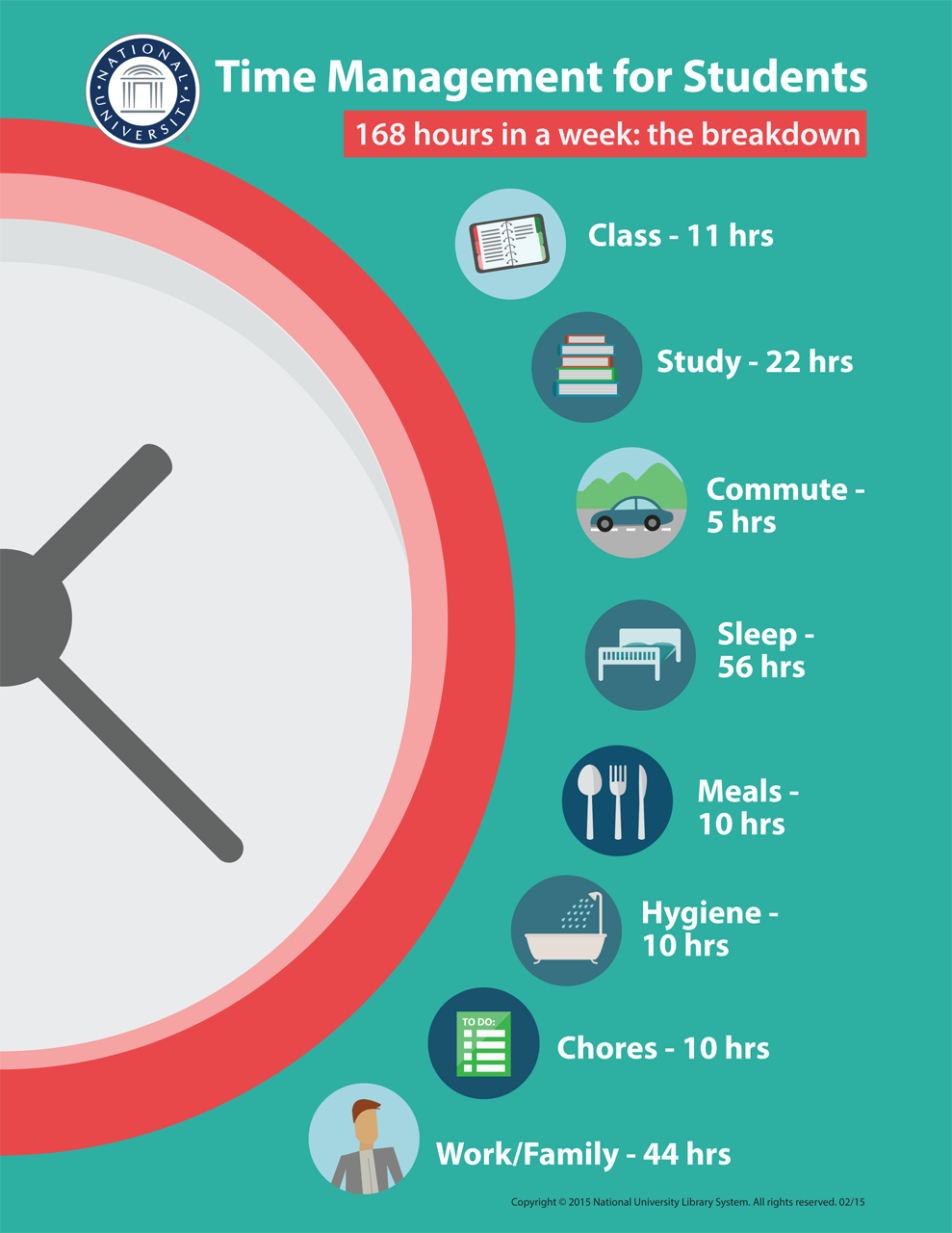 time management, understanding 168 hours in a week