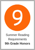 9th grade Honors Summer Reading Requirements