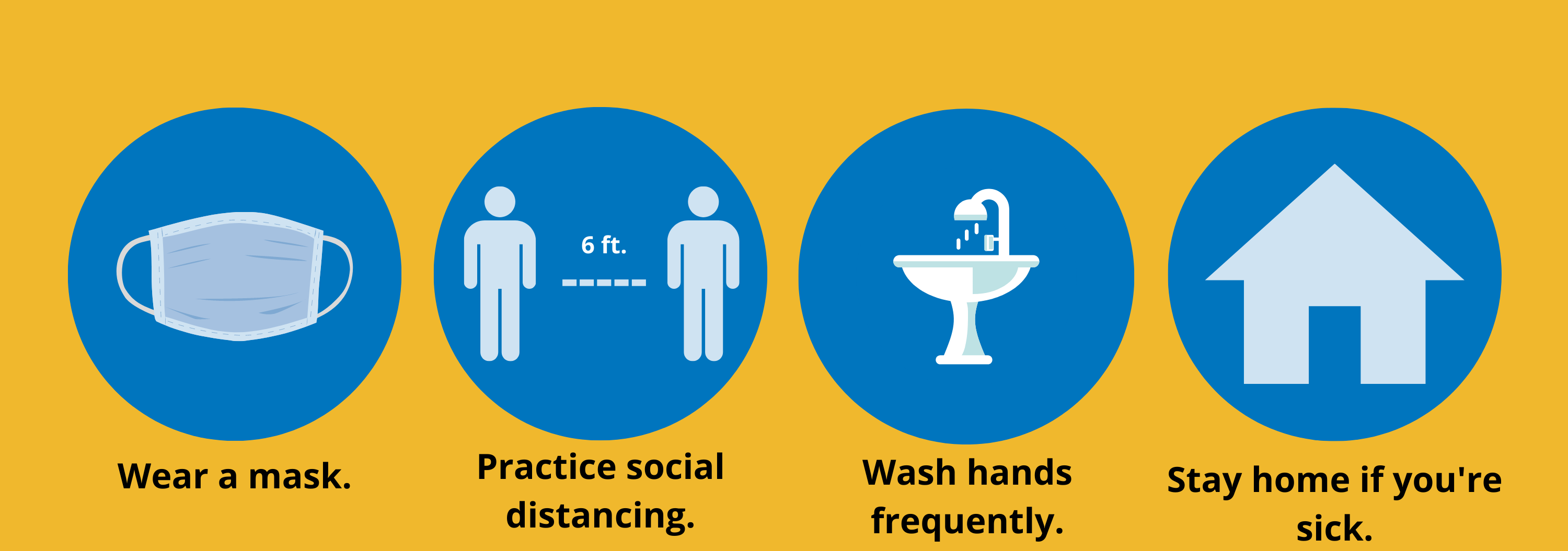 Wear a mask. Practice social distancing. Wash hands frequently. Stay home if you're sick.