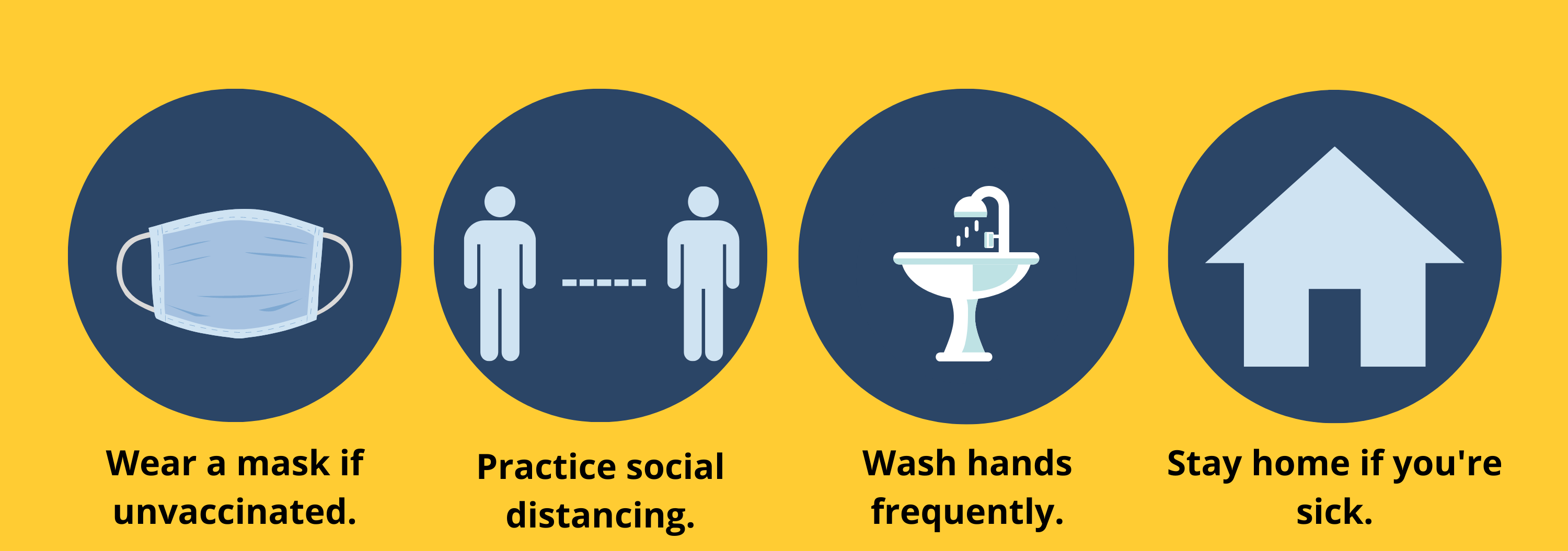 Wear a mask if unvaccinated. Practice social distancing. Wash hands frequently. Stay home if you're sick.