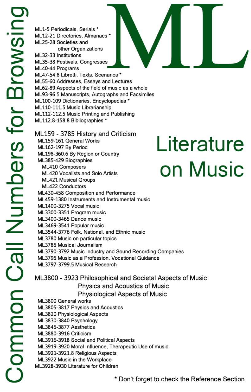 ML Call numbers - literature on music