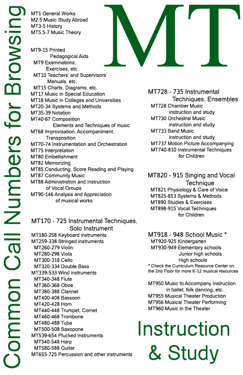 MT call numbers Music instruction and study