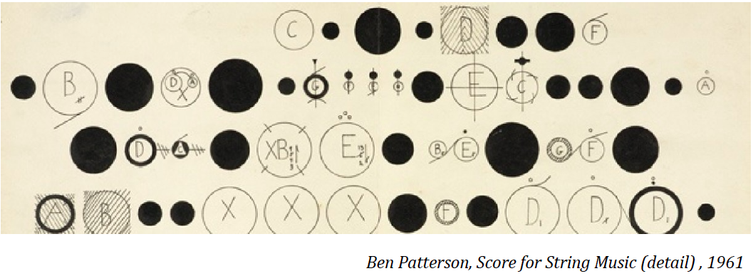 Ben Patterson, Score for String Music (Detail) 1961