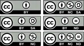 Chart of Creative Commons Licensing Symbols