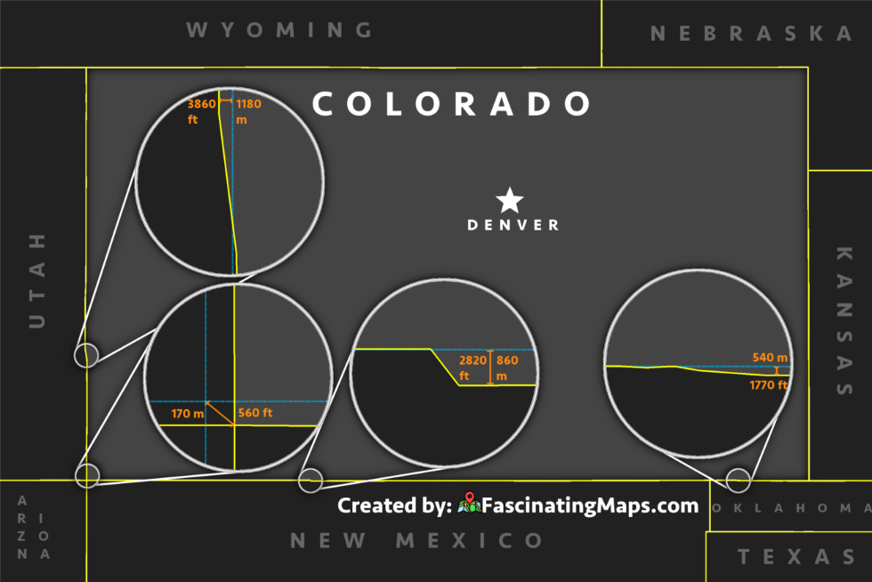 Colorado is not a rectangle