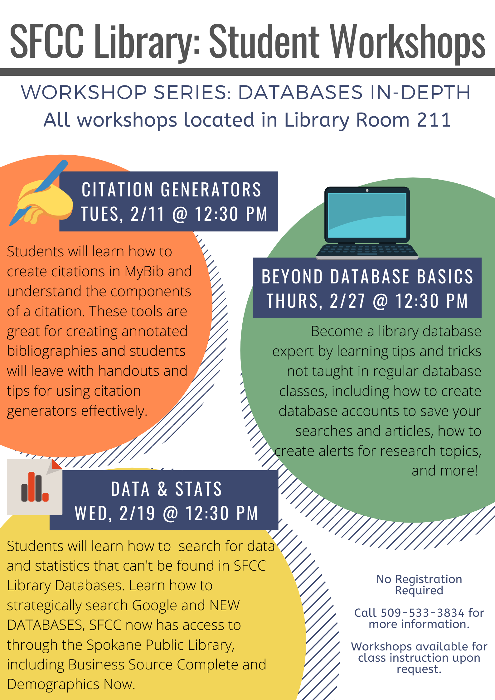 See Transcript Below for this Image: SFCC Library: Winter 2020 Student Workshops